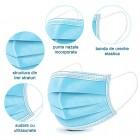 Masca de protectie profesionala cu 3 pliuri cu elastic 50 buc/cutie